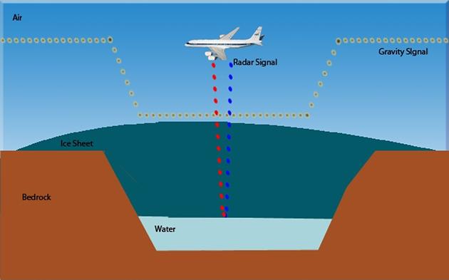 NASAs-Operation-IceBridge-630